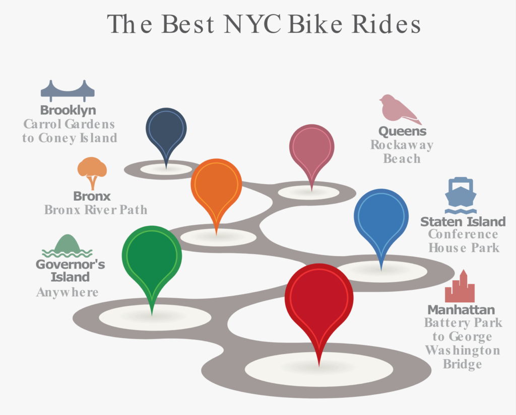 best-bike-rides-in-NYC-infograph